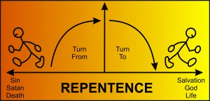 Repentance Prayer for Adultery